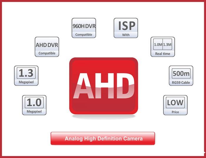 AHD-CCTV دوربین مداربسته