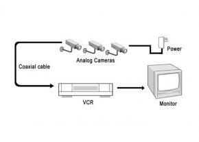 دستگاه VCR در سیستم مداربسته