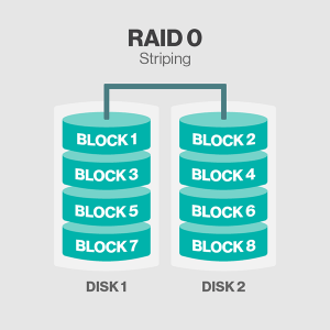 Raid در دوربین های مدار بسته چیست؟
