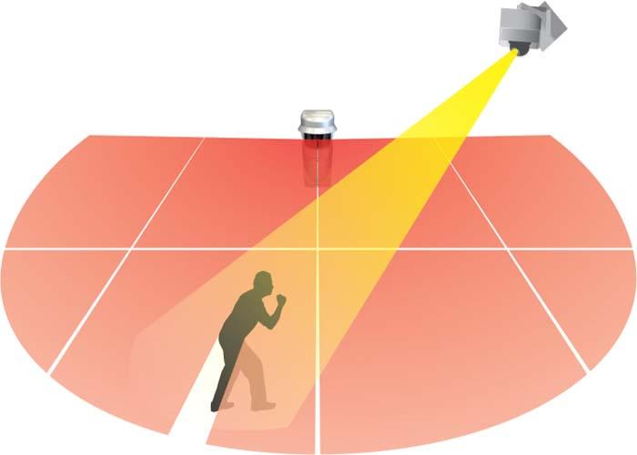 تکنولوژی تشخیص حرکت PIR در دوربین مدار بسته چیست؟