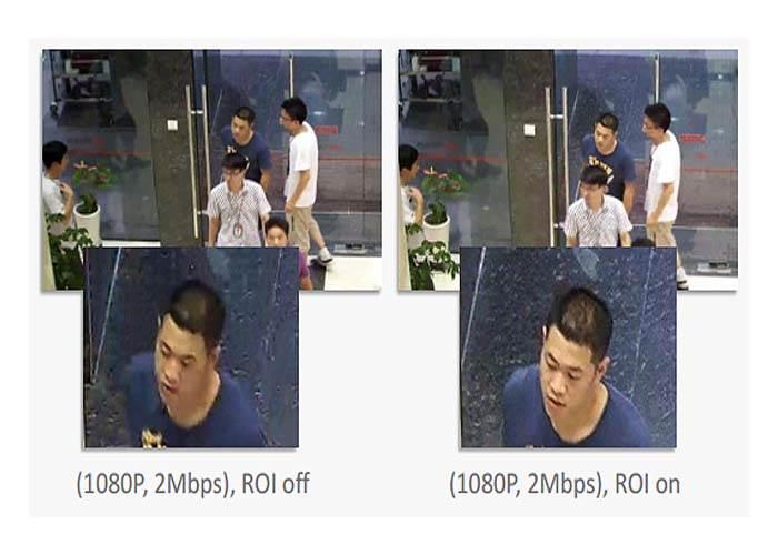 معرفی فناوری ROI و کاربردهای آن در دوربین مدار بسته